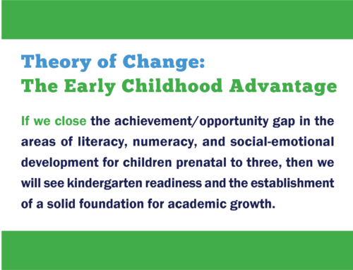 The Early Childhood Advantage